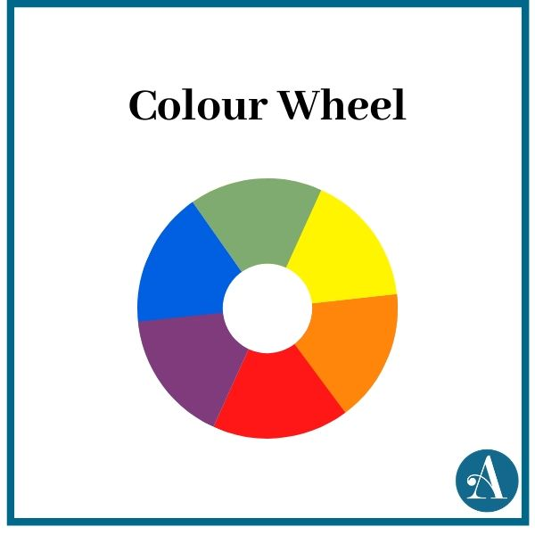 Start with a Colour Wheel - Picking Fabrics - Andrie Designs