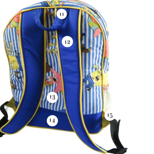 Back of bag pieces - Adventure Time Backpack - What Goes Where? - Andrie Designs